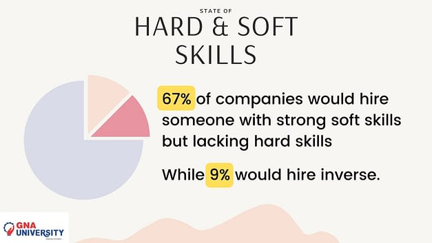 Importance of soft skills for students